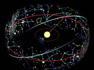 تفسير رؤية دائرة البروج في المنام أو الحلم