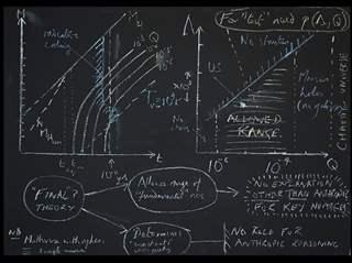 تفسير رؤية سبورة سوداء في المنام أو الحلم